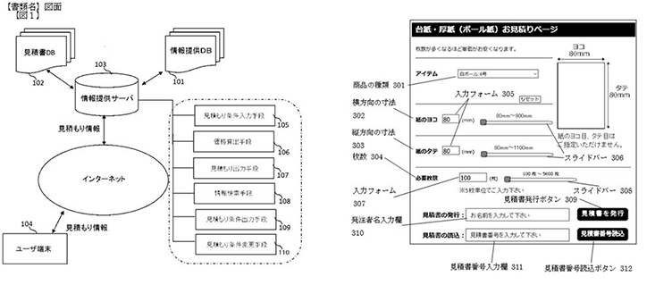 ビジネスモデル特許事例